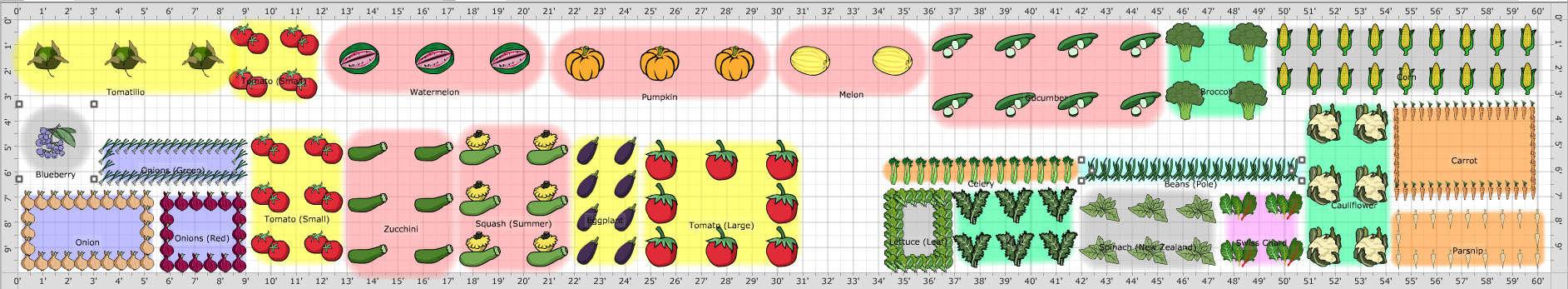 2016 garden plan
