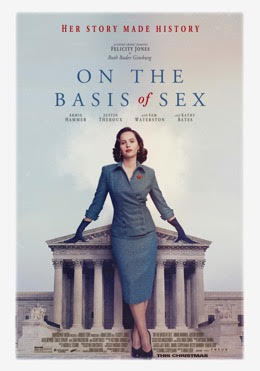 basis of sex poster