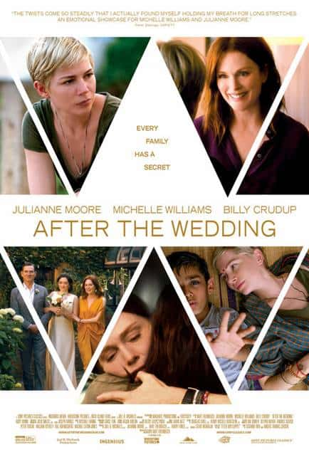 After the Wedding Honest Movie Review